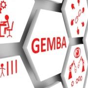 GEMBA mit Symbolen Lean Management