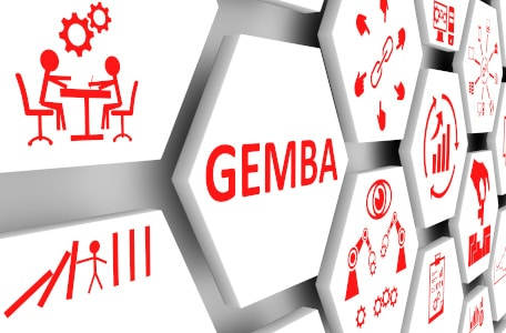 GEMBA mit Symbolen Lean Management